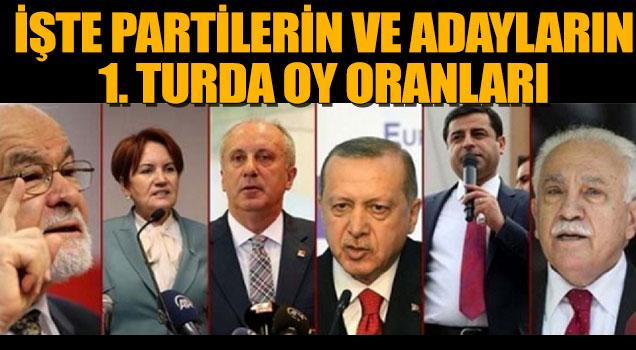 'AK PARTİ ve Erdoğan'ı bekleyen büyük tehlike!'