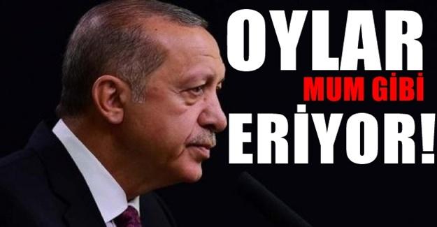 Erdoğan'ı kızdıracak yazı: AKP yerel seçimde...