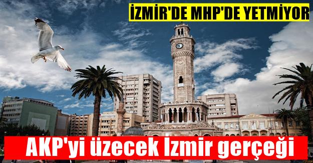 AKP'ye kötü haber! İzmir'de MHP desteği de yetmeyecek
