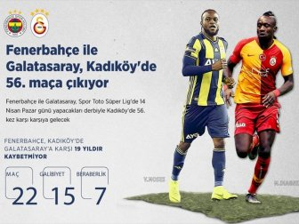 Fenerbahçe ile Galatasaray Kadıköy'de 56. Kez Karşı Karşıya Gelecek