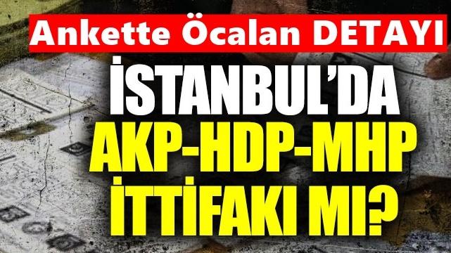 23 Haziran'da AKP-HDP ittifakı: anket sonuçları ne diyor?