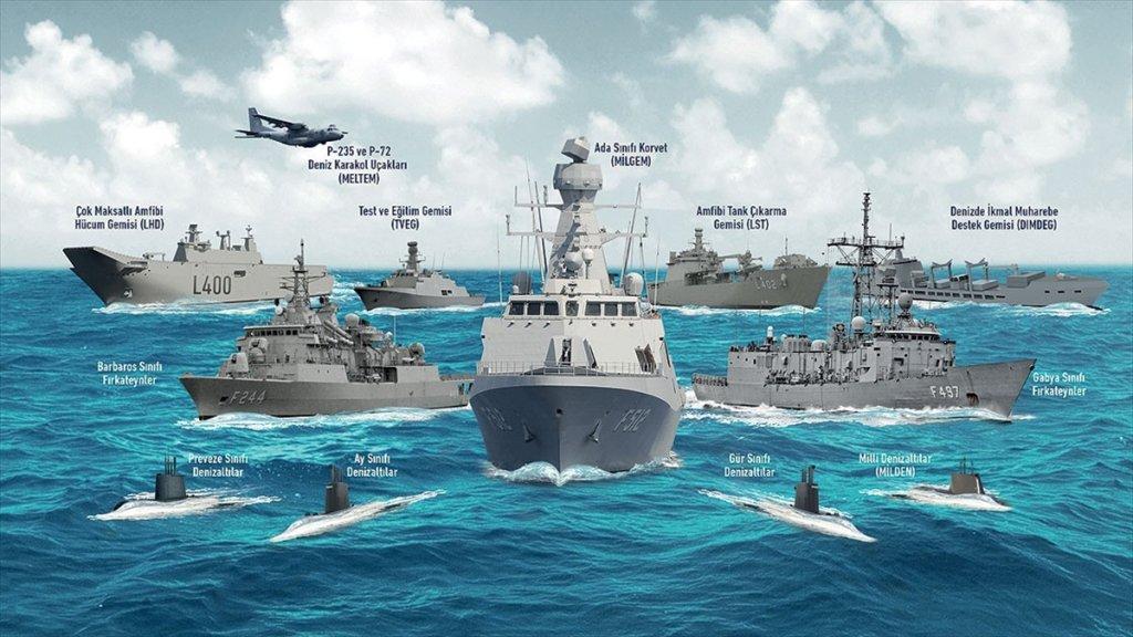 Milli Teknolojiler Nato'da Kendini İspatladı