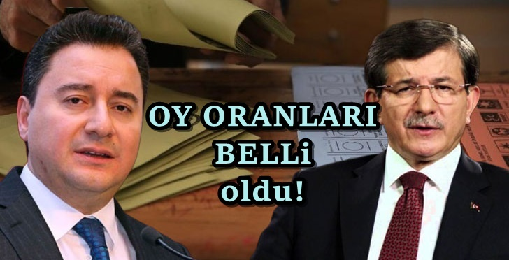 AKP'nin oyunda büyük düşüş! İşte Babacan ve Davutoğlu'nun oyu