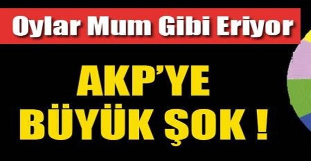 23 Haziran'ı bilen anketçi :  AKP'nin oyu yüzde 30'un altına düştü