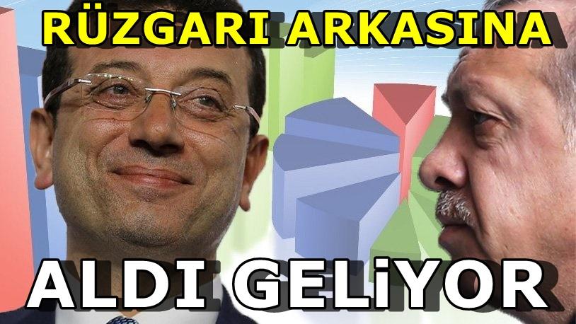 Cumhurbaşkanlığı seçim anketi: İmamoğlu ve Erdoğan'ın oyu yüzde kaç?