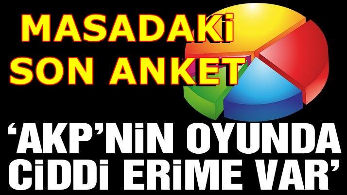 Seçim Anketinde AKP yüzde 26 çıktı
