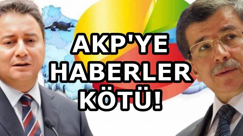 Anketçilerden Davutoğlu ve Babacan yorumu: Yarın seçim olsa...