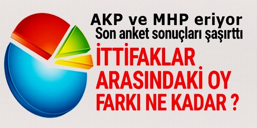 Son ankette ittifaklar arasındaki oy farkı AKP'yi şok edecek