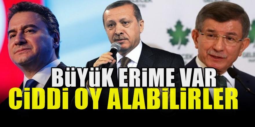 Bekir Ağırdır'dan AKP'ye Ali Babacan ve Davutoğlu Uyarısı!