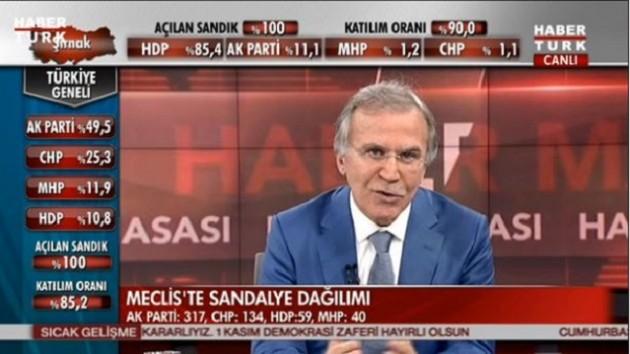 AKP'li Şahin'den Bahçeli'ye: Ava giden avlanır!