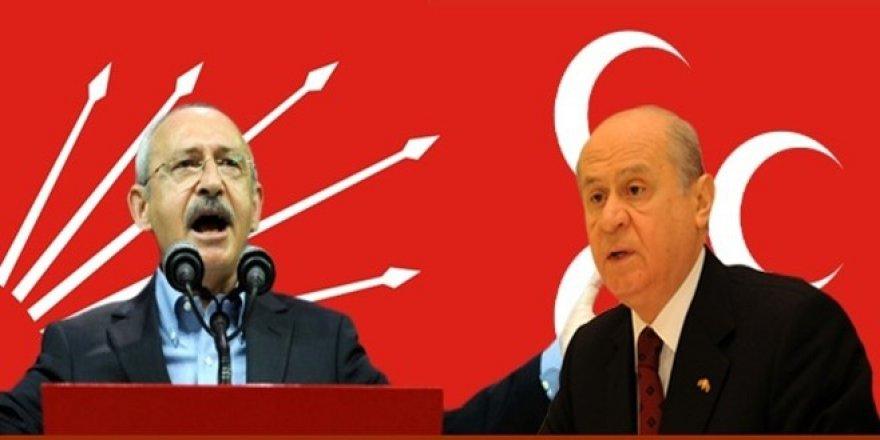 Kılıçdaroğlu parti örgütünü uyardı: