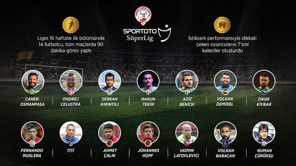 Süper Lig'in istikrarlı futbolcuları isim isim açıklandı