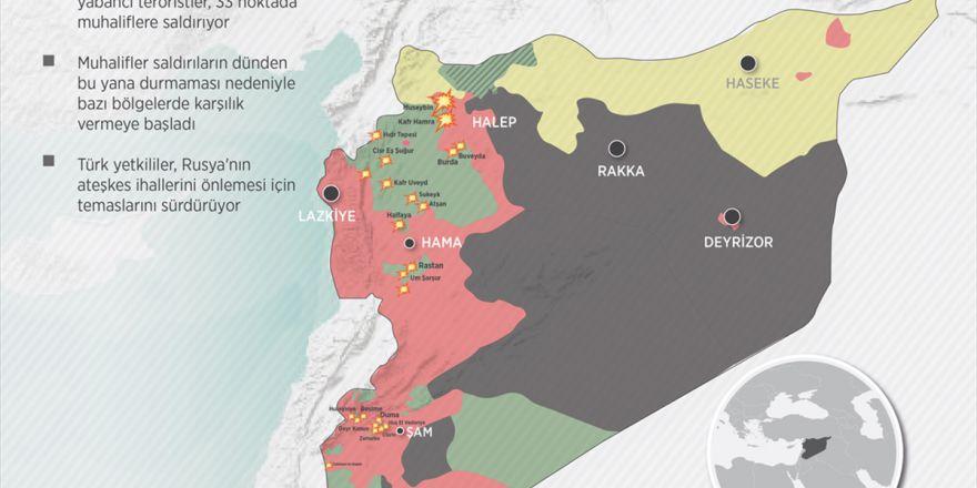 Suriye'de Rejim Güçleri 33 Noktada Ateşkes İhlali Yapıyor