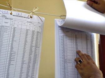 Kritik oylamadan önce ilk adım