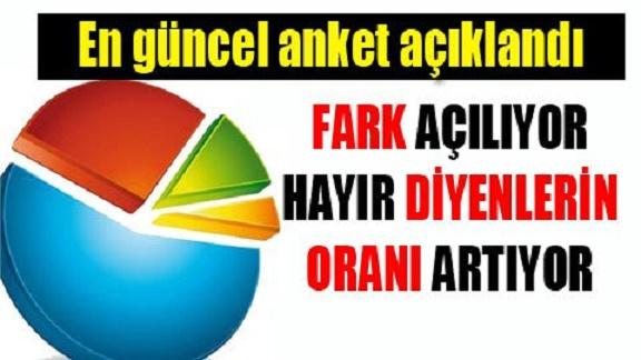 HDP'ye çalıştığını açıklayan şirketin anketinde bomba sonuç!