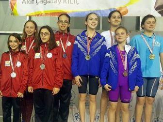 Tekirdağlı Yüzücülerden Büyük Başarı
