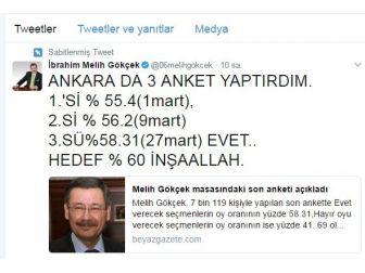 """Başkan Gökçek, Son Anketini Açıkladı: """"Ankara'da 'Evet' Yüzde 58.31'e Ulaştı"""""""