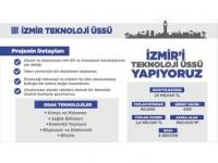 Cumhurbaşkanı Erdoğan'dan İzmir'e Teknoloji Üssü Paylaşımı