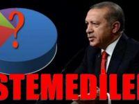 Almanya ziyareti öncesi Erdoğan'ı kızdıracak GELİŞME