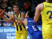 FIBA Kadınlar Avrupa Ligi 2018-2019 Sezonu