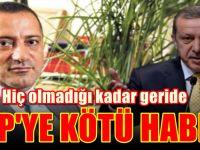 AKP'ye anketlerden kötü haber :Üstelik açıklayan Altaylı