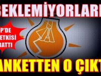 Beklemiyorlardı... AKP'nin İstanbul anketinde o çıktı!