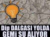 Akit yazarından AKP'ye uyarı: 'Gemi su almaya başladı'