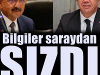 AKP'de Nihat Zeybekci ve Mehmet Özhaseki krizi!