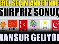 Yandaş şirketin Ankara anketinden Mansur Yavaş çıktı