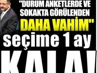 """Fatih Ergin: """"Durum, anketlere ve sokağa yansıyanlardan daha kötü"""""""