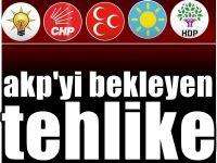'AKP seçmeni ilk kez CHP'ye oy vereceğim diyor'