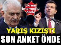 PollMark'ın anketine göre İstanbul'da İmamoğlu, ilçelerde AKP önde