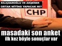 Seyit Torun CHP'nin önde olduğu belediyeleri açıkladı