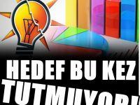 Kulis: AKP'ye kendi yaptırdığı anketten kötü haber