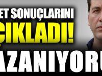 Emre Kınay anket sonucunu açıkladı!