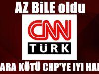 CHP şikayet etmişti! CNN Türk'e kötü haber