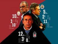 Galatasaray, Fenerbahçe ve Beşiktaş'ın Tarihi Düşüşü