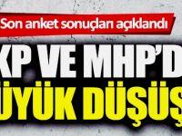 Son anket sonuçları açıklandı! AKP, MHP, Babacan, Davutoğlu...