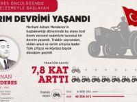 Adnan Menderes Öncülüğünde Makineleşmeyle Birlikte Tarım Devrimi