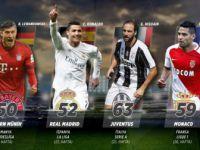 4 Büyük Avrupa Liginde görünüm