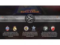 Thy Avrupa Ligi'nde Heyecan Dolu 2 Hafta