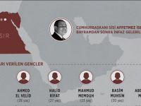 Mısır'da Her şey Sisi'nin kararına bağlı! Her an idam...