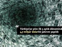 Türkiye'ye 5 Ayda 5 Kıtadan Yatırım yağdı