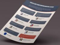 Dünya Ikby'deki Referanduma Karşı